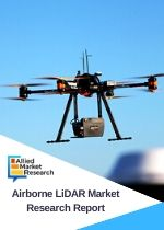 Airborne LiDAR Market by Component Lasers Inertial Navigation Systems Cameras GPS GNSS Receivers and Micro electromechanical Systems Application Corridor Mapping Seismology Exploration Detection and Others and End User Aerospace Defense Civil Engineering Archaeology Forestry Agriculture Mining Industry and Transportation Logistics Global Opportunity Analysis and Industry Forecast 2018 2025
