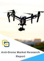 Global Anti Drone Market Premium Insight Competitive News Feed Analysis Company Usability Profiles Market Sizing Forecasts to 2025