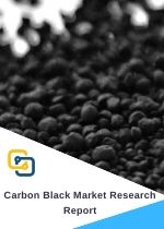 Global Carbon Black Market Premium Insight Competitive News Feed Analysis Company Usability Profiles Market Sizing Forecasts to 2025