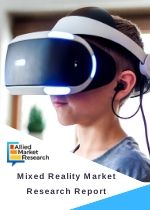 Mixed Reality Market by Component Hardware and Software Application Industrial Aerospace Defense Medical Architecture Consumer and Others and Device Type Wired and Wireless Global Opportunity Analysis and Industry Forecast 2017 2023