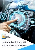 Automotive AR and VR Market by Type Augmented Reality AR and Virtual Reality VR and Application Research Development Manufacturing Supply Marketing sales Aftersales Support Functions and Product Global Opportunity Analysis and Industry Forecast 2018 2025