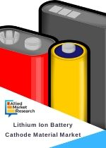 lithium ion battery cathode material market