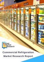 Commercial Refrigeration Market