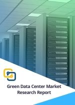 global green data center market