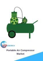 Portable Air Compressors Market