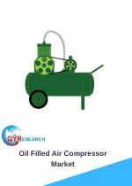Oil Filled Air Compressor Market