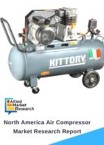 North America Air Compressor Market