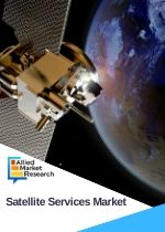 Satellite Services Market