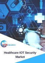 Global Healthcare IOT Security Market