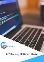IoT Security Software Market