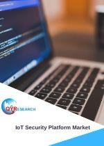 IoT Security Platform Market