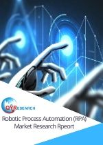 Global Robotic Process Automation Market 2025