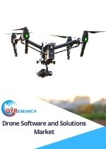 drone software and solutions market