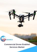 Global Commercial Drone enabled Services Market