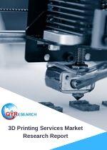 3d printing services market