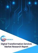 digital transformation services market