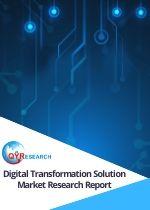 digital transformation solution market