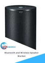 global bluetooth and wireless speaker market