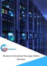 network attached storage market