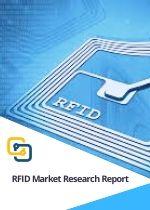 rfid market