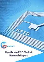 healthcare rfid market
