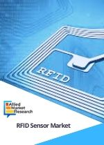 RFID Sensor Market by Product Tags Reader and Software Frequency Band Low Frequency High Frequency and Ultrahigh Frequency Type Active and Passive Application Access Control Livestock Tracking Ticketing Cashless Payment and Inventory Management and Industry Vertical Transportation Logistics Healthcare Hospitality Food Beverages Retail Manufacturing and Government Global Opportunities Analysis and Industry Forecast 2018 2024