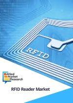 rfid reader market