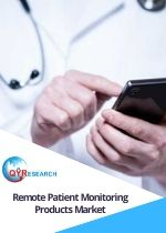 Global Remote Patient Monitoring Products Market Insights Forecast to 2025