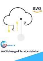 aws managed services market