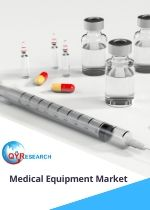 Medical Equipment Market