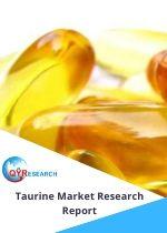 taurine market