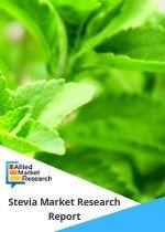 stevia market report