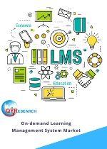 on demand learning management system market