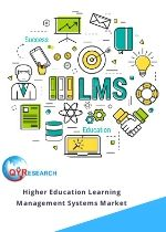 higher education learning management systems market