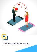 online dating market