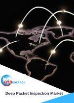 Deep Packet Inspection Market