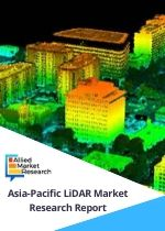 Asia Pacific LiDAR Market by Product Types Terrestrial Static Aerial Mobile Short Range Component Laser Inertial Navigation System Camera GPS GNSS Receiver Microelectromechanical System and Users Aerospace Defense Civil Engineering Archaeology Forestry Agriculture Mining Transportation Opportunity Analysis and Industry Forecast 2015 2022