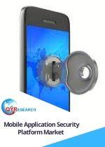 Mobile Application Security Platform Market