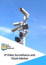 IP Video Surveillance and VSaaS Market