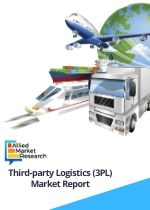 Third party Logistics 3PL Market by Mode of Transportation Railways Roadways Waterways and Airways and Service Type Dedicated Contract Carriage DCC Domestic Transportation Management International Transportation Management Warehousing Distribution and Others Global Opportunity Analysis and Industry Forecast 2018 2025