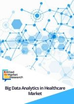 Big Data Analytics in Healthcare Market by Component Software and Services Deployment On Premise and Cloud Analytics Type Descriptive Analytics Predictive Analytics Prescriptive Analytics and Diagnostic Analytics Application Clinical Analytics Financial Analytics and Operational Analytics and End User Hospitals Clinics Finance Insurance Agencies and Research Organizations Global Opportunity Analysis and Industry Forecast 2018 2025