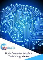 brain computer interface technology market