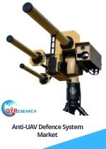 anti uav defence system market