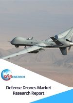 defense drones market