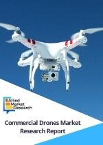 Commercial Drones Market by Type Fixed wing drones Rotary bade drones Hybrid drones segment Application Agriculture and Environment Media and Entertainment Energy Government Construction Archaeology Global Opportunity Analysis and Industry Forecast 2014 2022