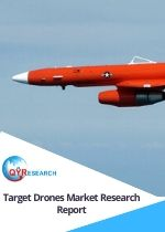 Global Target Drones Market Research Report 2020
