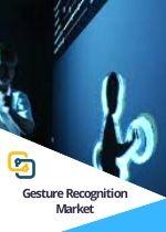 gesture recognition market