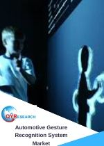 Covid 19 Impact on Automotive Gesture Recognition System Market