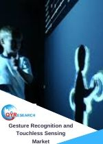 Gesture Recognition and Touchless Sensing Market