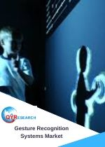 COVID 19 Impact on Gesture Recognition Systems Market